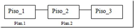Plan algoritmo del ascensor judavi.com